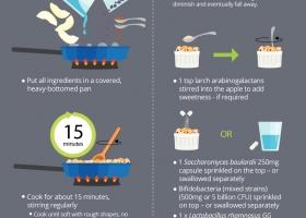 Stewed Healing Apples and Immune Cofactors